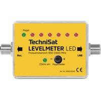 Digitales Levelmeter, Messgerät